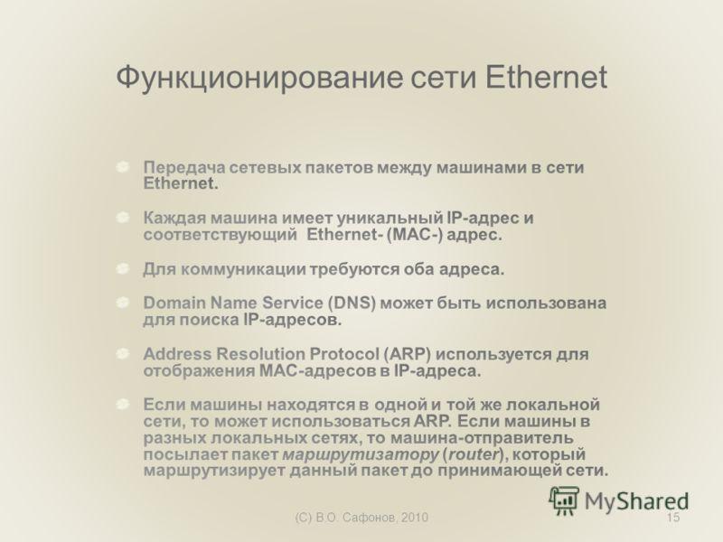 (C) В.О. Сафонов, 201015 Функционирование сети Ethernet