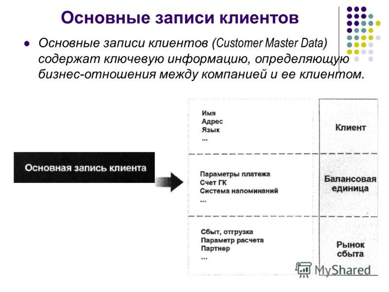 Основные записи клиентов Основные записи клиентов ( Customer Master Data ) содержат ключевую информацию, определяющую бизнес-отношения между компанией и ее клиентом.