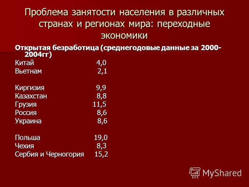 Проблема занятости населения в различных странах и регионах мира: переходные экономики Открытая безработица (среднегодовые данные за 2000- 2004гг) Китай 4,0 Вьетнам 2,1 Киргизия 9,9 Казахстан 8,8 Грузия 11,5 Россия 8,6 Украина 8,6 Польша 19,0 Чехия 8