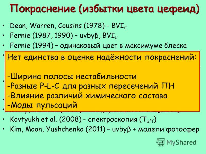 Покраснение (избытки цвета цефеид) Dean, Warren, Cousins (1978) - BVI C Fernie (1987, 1990) – uvbyβ, BVI C Fernie (1994) – одинаковый цвет в максимуме блеска Fernie et al. (1995) – база данных (17 источников) http://www.astro.utoronto.ca/DDO/research