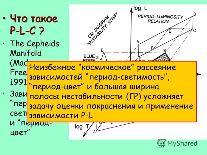 Что такое P-L-C ?Что такое P-L-C ? The Cepheids Manifold (Madore, Freedman, 1991): Зависимостипериод- светимость и период- цвет Неизбежное космическое рассеяние зависимостей период-светимость, период-цвет и большая ширина полосы нестабильности (ГР) у