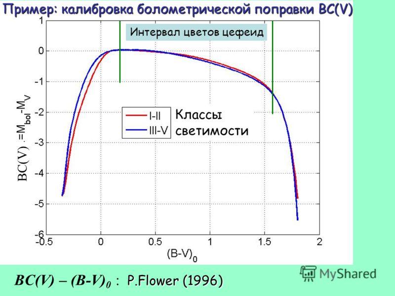 P.Flower (1996) BC(V) – (B-V) 0 : P.Flower (1996) Классы светимости BC(V) Интервал цветов цефеид Пример: калибровка болометрической поправки BC(V)