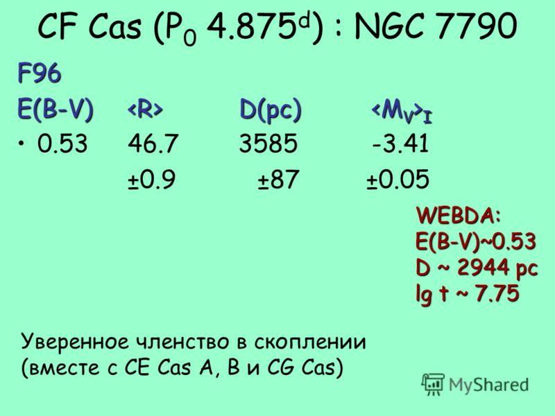 CF Cas (P 0 4.875 d ) : NGC 7790F96 E(B-V) D(pc) I 0.53 46.7 3585 -3.41 ±0.9 ±87 ±0.05 WEBDA:E(B-V)~0.53 D ~ 2944 pc lg t ~ 7.75 Уверенное членство в скоплении (вместе с CE Cas A, B и CG Cas)
