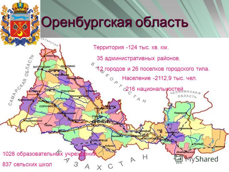 Оренбургская область Территория -124 тыс. кв. км. Население -2112,9 тыс. чел. 1028 образовательных учреждений 837 сельских школ 35 административных районов. 12 городов и 26 поселков городского типа. 216 национальностей.