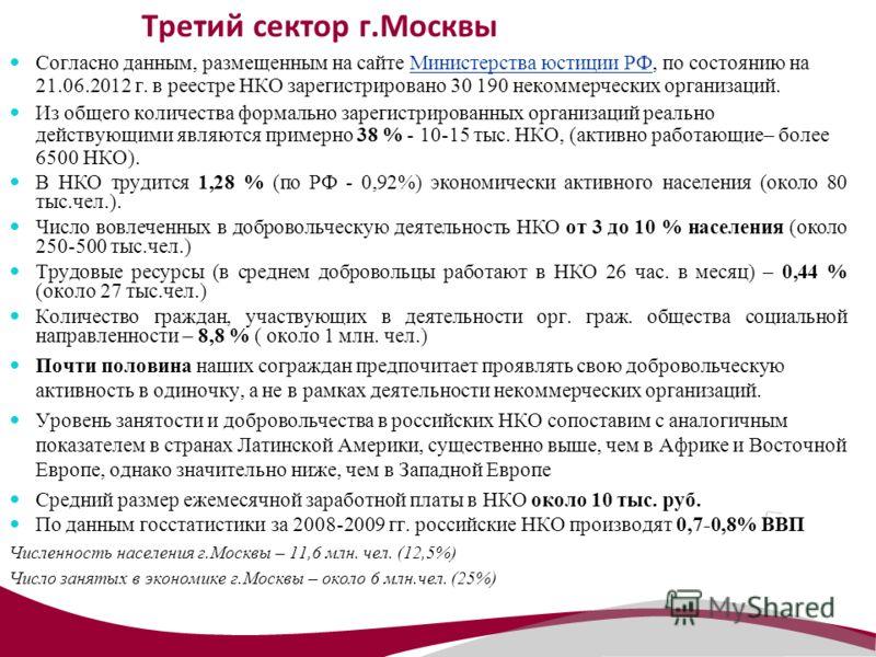 Третий сектор г.Москвы Согласно данным, размещенным на сайте Министерства юстиции РФ, по состоянию на 21.06.2012 г. в реестре НКО зарегистрировано 30 190 некоммерческих организаций.Министерства юстиции РФ Из общего количества формально зарегистрирова