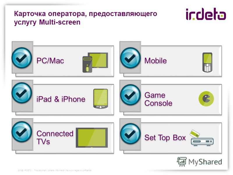 Карточка оператора, предоставляющего услугу Multi-screen PC/MacMobile iPad & iPhone Game Console Connected TVs Set Top Box 2012© IRDETO | This document contains information that is privileged or confidential