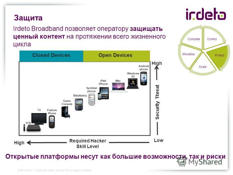 Защита Irdeto Broadband позволяет оператору защищать ценный контент на протяжении всего жизненного цикла Required Hacker Skill Level Low Security Threat Open DevicesClosed Devices Feature Phone Blackberry Symbian phone Android phone MaciPad iPhone Wi