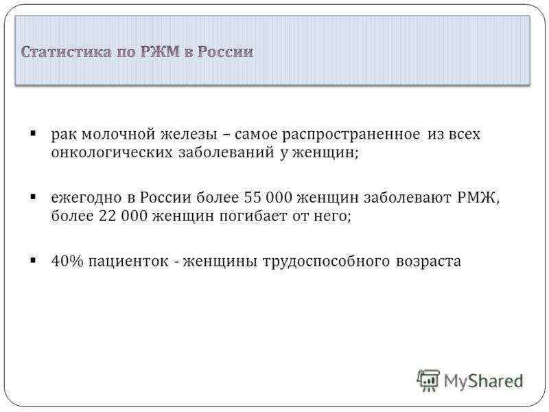 рак молочной железы – самое распространенное из всех онкологических заболеваний у женщин ; ежегодно в России более 55 000 женщин заболевают РМЖ, более 22 000 женщин погибает от него ; 40% пациенток - женщины трудоспособного возраста