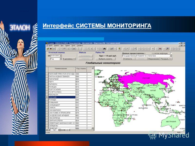 Уровни анализа информации Мировой Федеральный Отраслевой Региональный Уровень предприятия