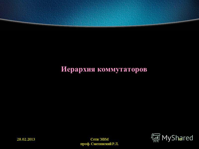 28.02.2013Сети ЭВМ проф. Смелянский Р.Л. 65 Иерархия коммутаторов