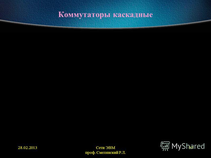 28.02.2013Сети ЭВМ проф. Смелянский Р.Л. 67 Коммутаторы каскадные