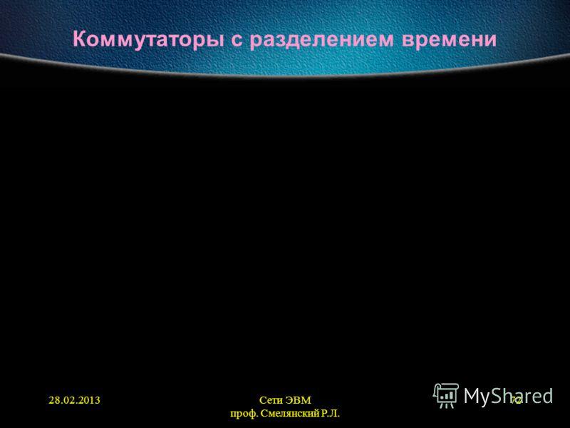 28.02.2013Сети ЭВМ проф. Смелянский Р.Л. 72 Коммутаторы с разделением времени