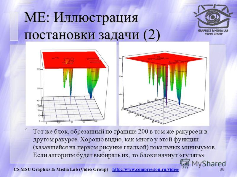 CS MSU Graphics & Media Lab (Video Group) http://www.compression.ru/video/38 ME: Иллюстрация постановки задачи Величина ошибки от x,y. Взят более-менее типичный блок, сдвинувшийся на 2 пиксела в сравнительно ровной области (стена). На левом рисунке –