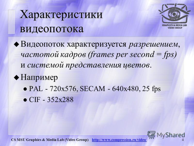 CS MSU Graphics & Media Lab (Video Group) http://www.compression.ru/video/3 Причины сжатия видео u Основные проблемы с видео: Несжатые данные занимают очень много места Каналы передачи и возможности хранения ограничены u Пример: Видео 720х576 пиксело