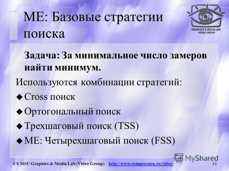 CS MSU Graphics & Media Lab (Video Group) http://www.compression.ru/video/40 ME: Иллюстрация постановки задачи (3) Слева блок сдвинувшийся на 6 пикселов по одной оси, и на 11 по другой, однако локальным минимумов у графика много. Справа также сильно
