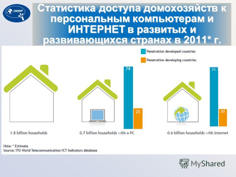 Click to edit Master title style Статистика доступа домохозяйств к персональным компьютерам и ИНТЕРНЕТ в развитых и развивающихся странах в 2011* г.