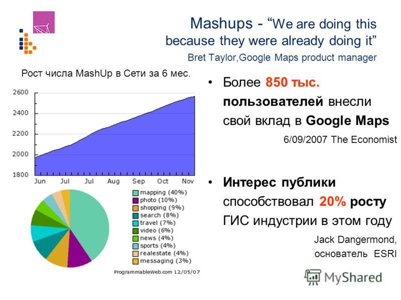 Mashups - We are doing this because they were already doing it Bret Taylor,Google Maps product manager Более 850 тыс. пользователей внесли свой вклад в Google Maps 6/09/2007 The Economist Интерес публики способствовал 20% росту ГИС индустрии в этом г