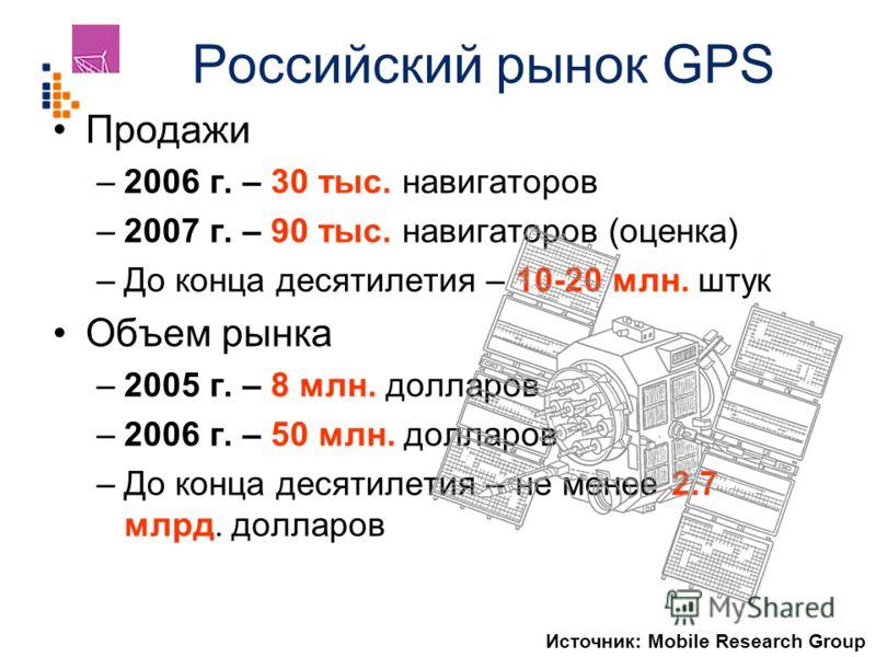 Российский рынок GPS Продажи –2006 г. – 30 тыс. навигаторов –2007 г. – 90 тыс. навигаторов (оценка) –До конца десятилетия – 10-20 млн. штук Объем рынка –2005 г. – 8 млн. долларов –2006 г. – 50 млн. долларов –До конца десятилетия – не менее 2.7 млрд.