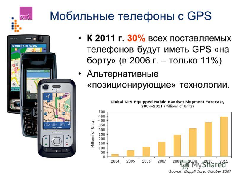 Мобильные телефоны с GPS К 2011 г. 30% всех поставляемых телефонов будут иметь GPS «на борту» (в 2006 г. – только 11%) Альтернативные «позиционирующие» технологии.