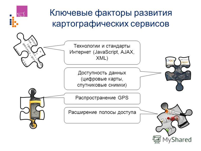 Ключевые факторы развития картографических сервисов Технологии и стандарты Интернет (JavaScript, AJAX, XML) Доступность данных (цифровые карты, спутниковые снимки) Распространение GPS Расширение полосы доступа