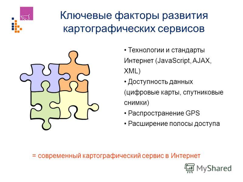Ключевые факторы развития картографических сервисов Технологии и стандарты Интернет (JavaScript, AJAX, XML) Доступность данных (цифровые карты, спутниковые снимки) Распространение GPS Расширение полосы доступа = современный картографический сервис в