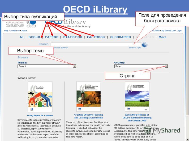 OECD iLibrary Поле для проведения быстрого поиска Выбор темы Страна Выбор типа публикаций