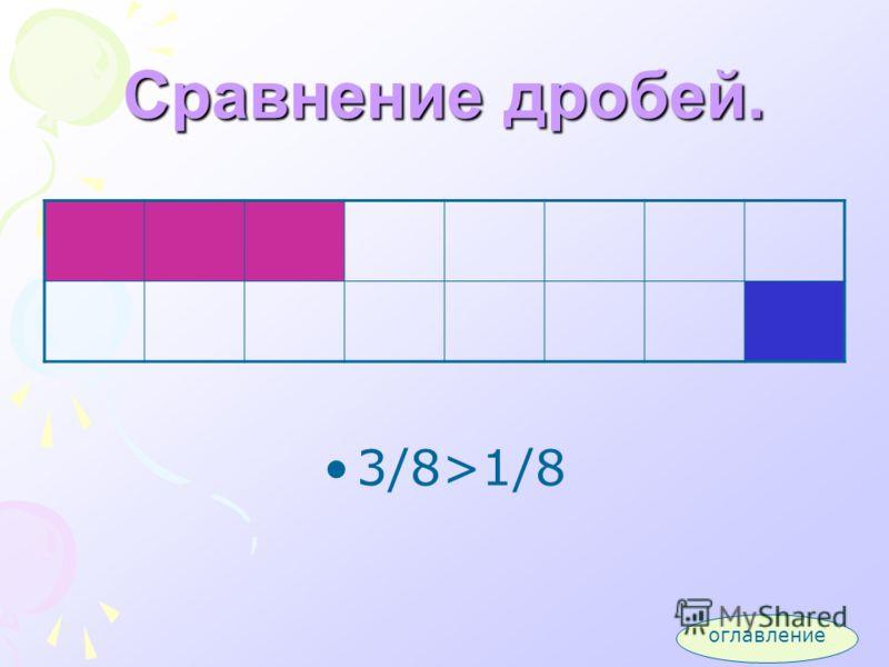 Дроби. 3/8 – дробь 3 числитель (показывает, скольковзяли) / дробная черта (то же, что и знак деления) 8 знаменатель (показывает, на сколькоразделили) оглавление