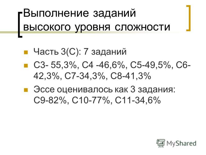 Выполнение заданий высокого уровня сложности Часть 3(С): 7 заданий С3- 55,3%, С4 -46,6%, С5-49,5%, С6- 42,3%, С7-34,3%, С8-41,3% Эссе оценивалось как 3 задания: С9-82%, С10-77%, С11-34,6%