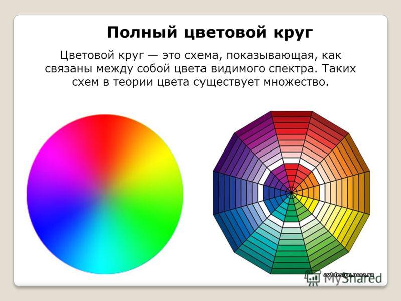 Полный цветовой круг Цветовой круг это схема, показывающая, как связаны между собой цвета видимого спектра. Таких схем в теории цвета существует множество.