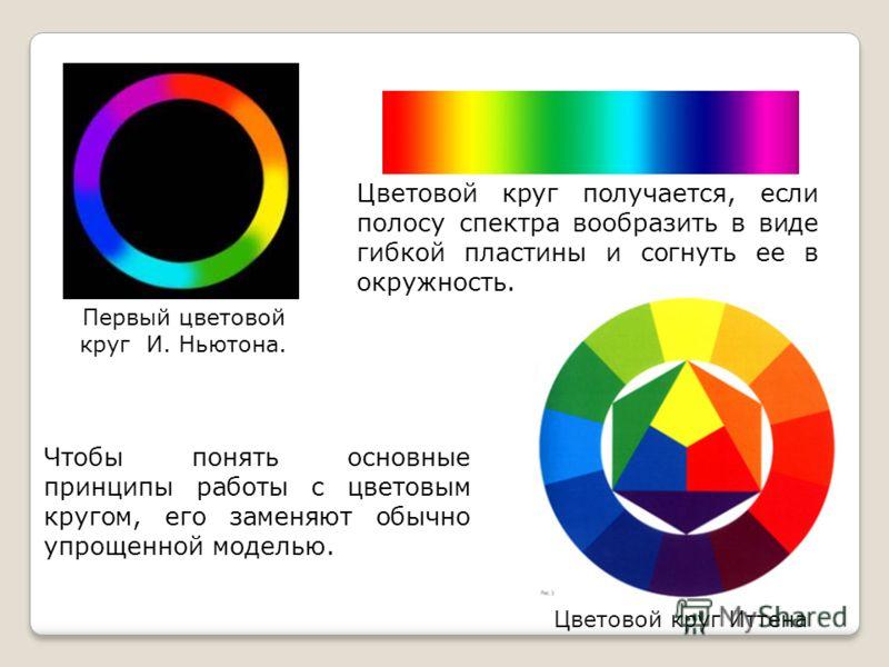 Первый цветовой круг И. Ньютона. Цветовой круг получается, если полосу спектра вообразить в виде гибкой пластины и согнуть ее в окружность. Чтобы понять основные принципы работы с цветовым кругом, его заменяют обычно упрощенной моделью. Цветовой круг