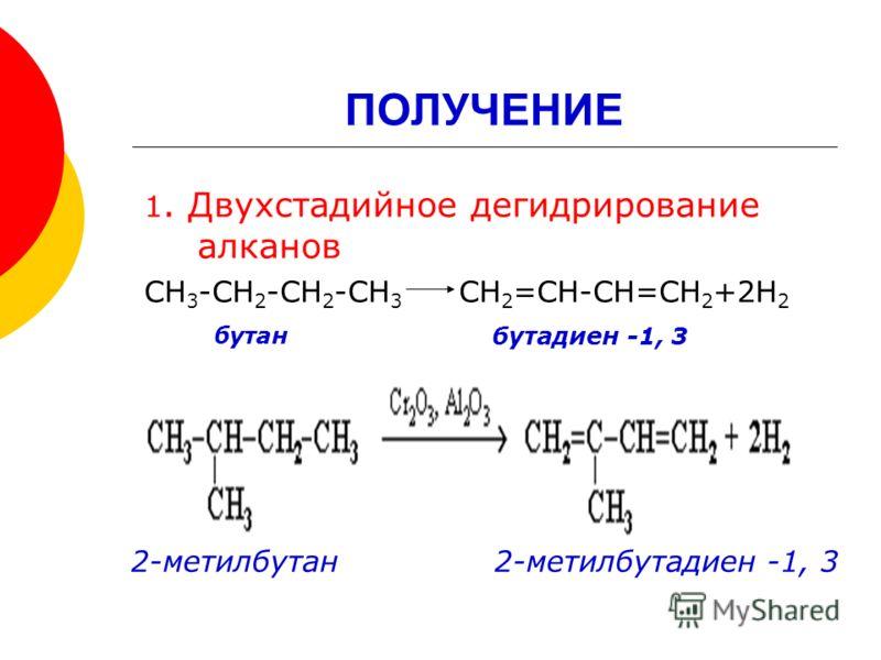 ПОЛУЧЕНИЕ 1. Двухстадийное дегидрирование алканов СН 3 -СН 2 -СН 2 -СН 3 СН 2 =СН-СН=СН 2 +2Н 2 бутан бутадиен -1, 3 2-метилбутан 2-метилбутадиен -1, 3