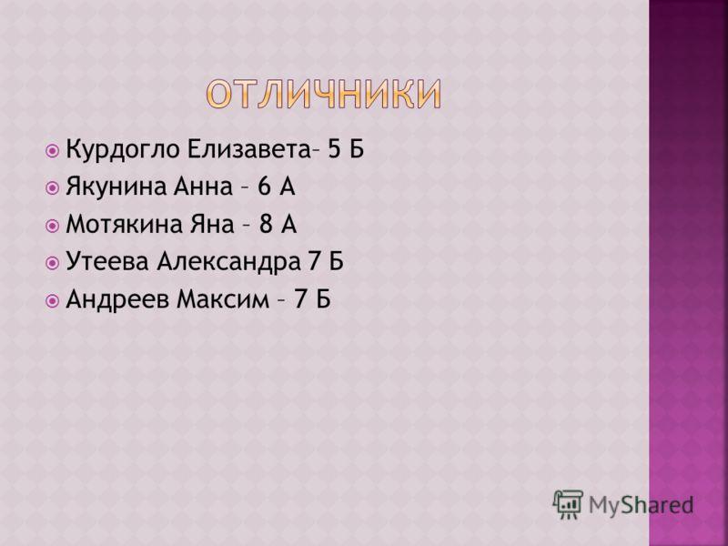 Курдогло Елизавета– 5 Б Якунина Анна – 6 А Мотякина Яна – 8 А Утеева Александра 7 Б Андреев Максим – 7 Б
