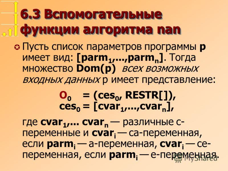6.3 Вспомогательные функции алгоритма nan µ Пусть список параметров программы p имеет вид: [parm 1,...,parm n ]. Тогда множество Dom(p) всех возможных входных данных p имеет представление: O 0 = (ces 0, RESTR[]), ces 0 = [cvar 1,...,cvar n ], где cva