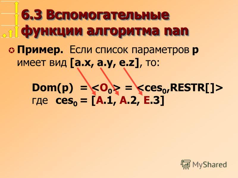 6.3 Вспомогательные функции алгоритма nan µ Пример. Если список параметров p имеет вид [a.x, a.y, e.z], то: Dom(p)= = гдеces 0 = [A.1, A.2, E.3]