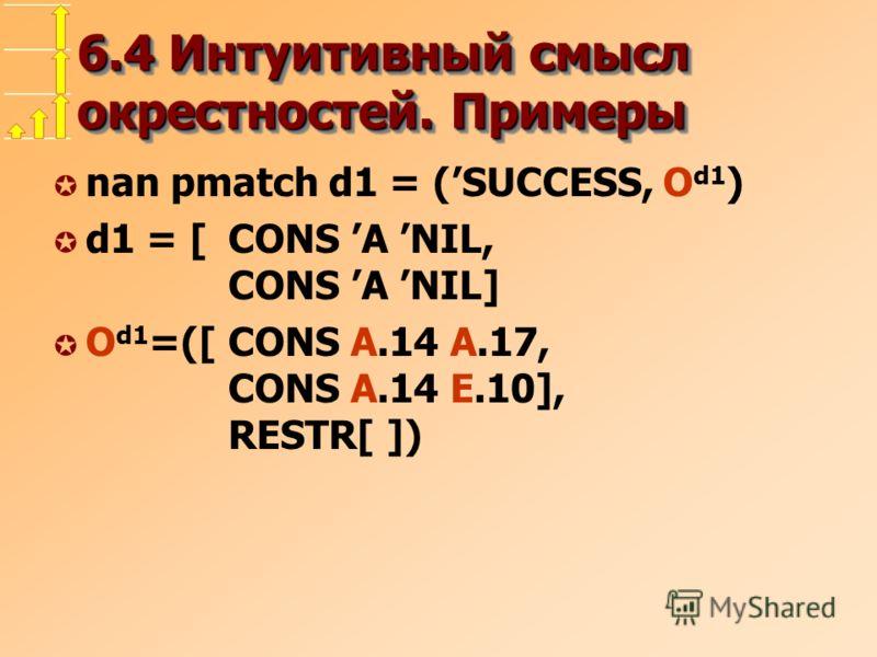 6.4 Интуитивный смысл окрестностей. Примеры µ nan pmatch d1 = (SUCCESS, O d1 ) µ d1 = [CONS A NIL, CONS A NIL] µ O d1 =([CONS A.14 A.17, CONS A.14 E.10], RESTR[ ])