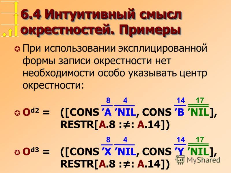 6.4 Интуитивный смысл окрестностей. Примеры µ При использовании эксплицированной формы записи окрестности нет необходимости особо указывать центр окрестности: µ O d2 =([CONS A NIL, CONS B NIL], RESTR[A.8 :: A.14]) µ O d3 = ([CONS X NIL, CONS Y NIL],