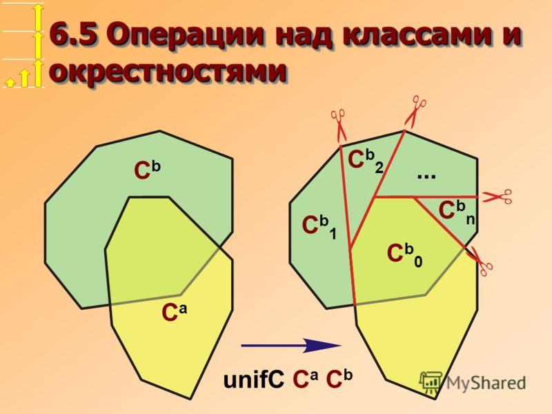 6.5 Операции над классами и окрестностями CbCb Cb2Cb2... Cb1Cb1 CbnCbn unifC C a C b Cb0Cb0 CaCa