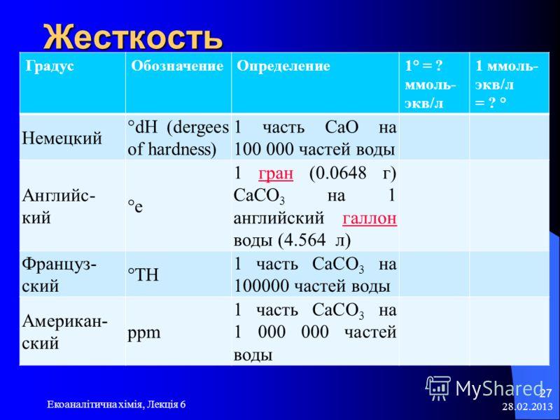 Жесткость ГрадусОбозначениеОпределение1° = ? ммоль- экв/л 1 ммоль- экв/л = ? ° Немецкий °dH (dergees of hardness) 1 часть СаО на 100 000 частей воды Английс- кий °e 1 гран (0.0648 г) CaCO 3 на 1 английский галлон воды (4.564 л)грангаллон Француз- ски