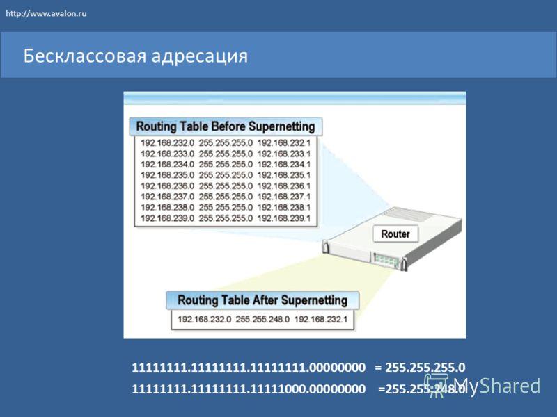Бесклассовая адресация 11111111.11111111.11111000.00000000 =255.255.248.0 11111111.11111111.11111111.00000000 = 255.255.255.0 http://www.avalon.ru