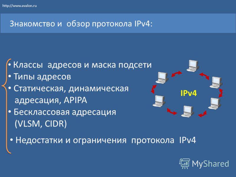 Знакомство и обзор протокола IPv4: Классы адресов и маска подсети Типы адресов Статическая, динамическая адресация, APIPA Бесклассовая адресация (VLSM, CIDR) Недостатки и ограничения протокола IPv4 IPv4 http://www.avalon.ru