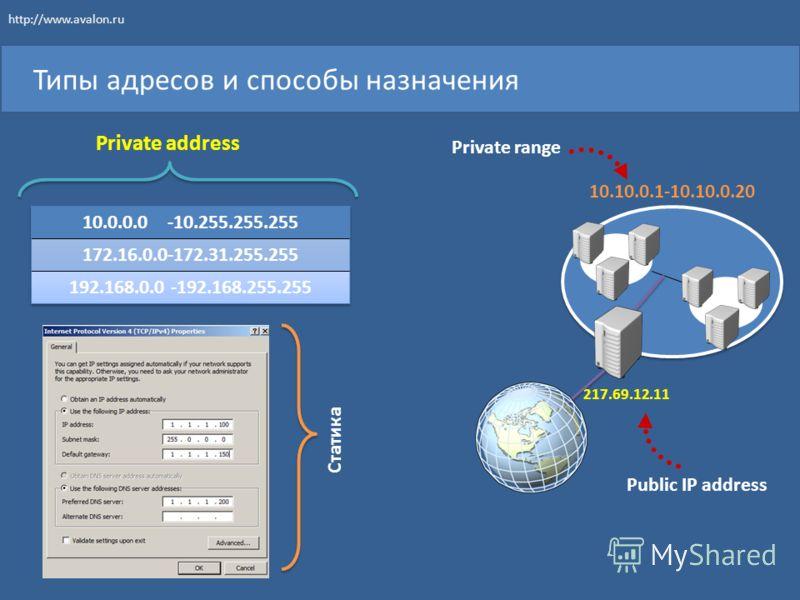 Типы адресов и способы назначения Private address 10.10.0.1-10.10.0.20 217.69.12.11 Private range Public IP address Статика http://www.avalon.ru