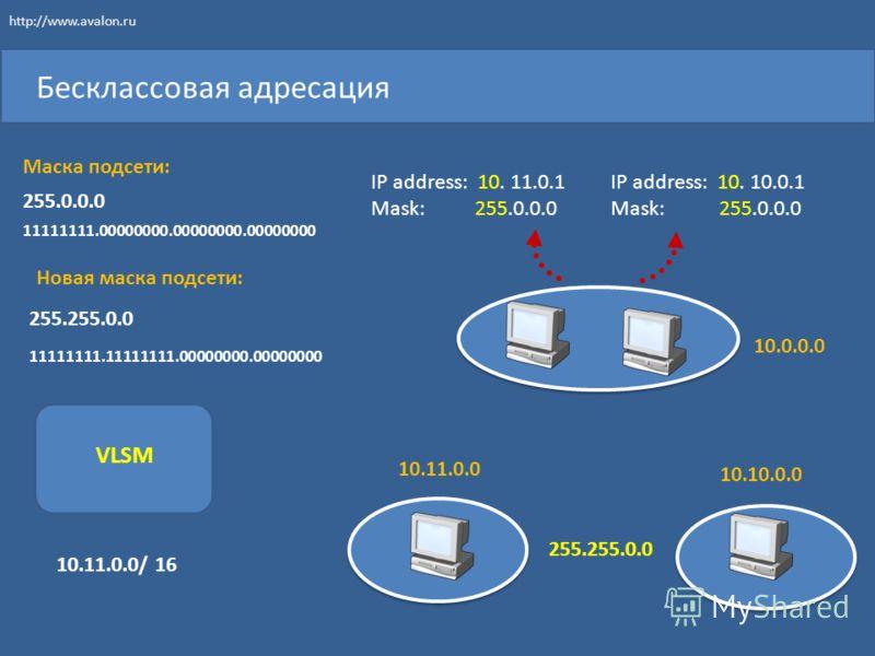 Бесклассовая адресация IP address: 10. 11.0.1 Mask: 255.0.0.0 IP address: 10. 10.0.1 Mask: 255.0.0.0 255.255.0.0 10.0.0.0 10.11.0.0 10.10.0.0 255.0.0.0 11111111.00000000.00000000.00000000 Маска подсети: Новая маска подсети: 255.255.0.0 11111111.11111