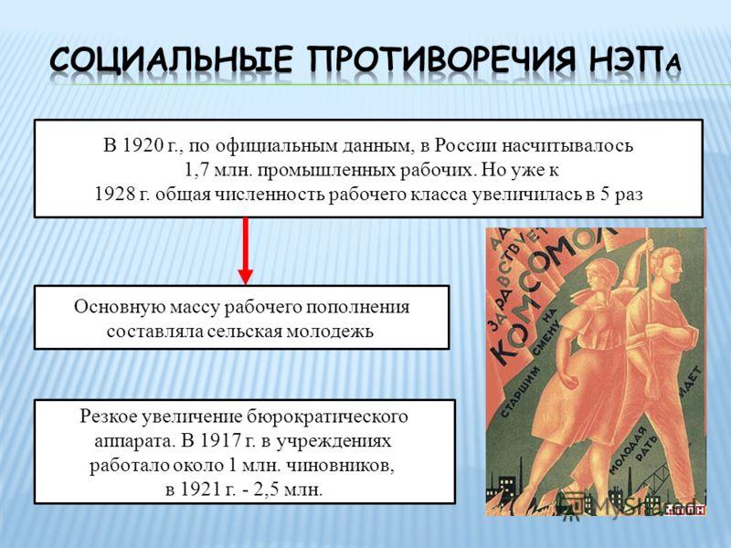 В 1920 г., по официальным данным, в России насчитывалось 1,7 млн. промышленных рабочих. Но уже к 1928 г. общая численность рабочего класса увеличилась в 5 раз Основную массу рабочего пополнения составляла сельская молодежь Резкое увеличение бюрократи