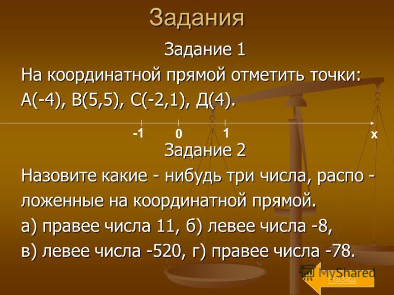 Задания Задание 1 На координатной прямой отметить точки: А(-4), В(5,5), С(-2,1), Д(4). Задание 2 Назовите какие - нибудь три числа, распо - ложенные на координатной прямой. а) правее числа 11, б) левее числа -8, в) левее числа -520, г) правее числа -