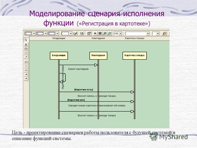 Моделирование сценария исполнения функции («Регистрация в картотеке») Цель - проектирование сценариев работы пользователя с будущей системой и описание функций системы.