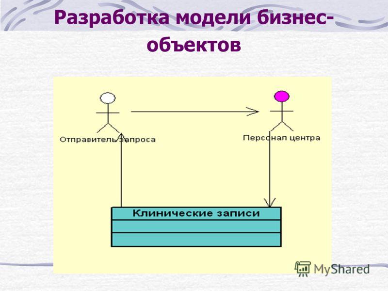 Разработка модели бизнес- объектов