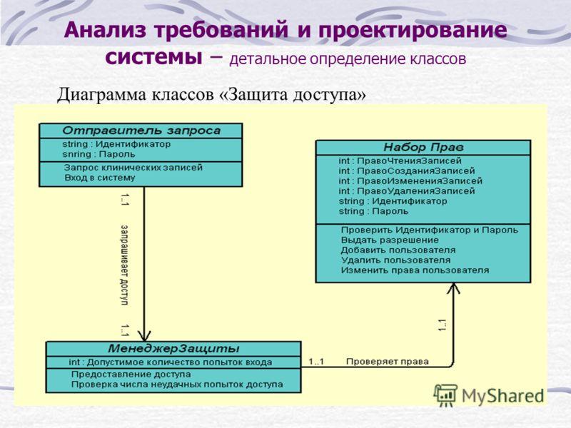 Анализ требований и проектирование системы – детальное определение классов Диаграмма классов «Защита доступа»
