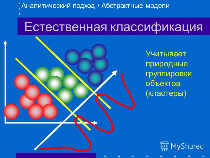 Классификация Свобода определения: Аналитический подход / Абстрактные модели набора характеристик степени различия меры различия числа классов