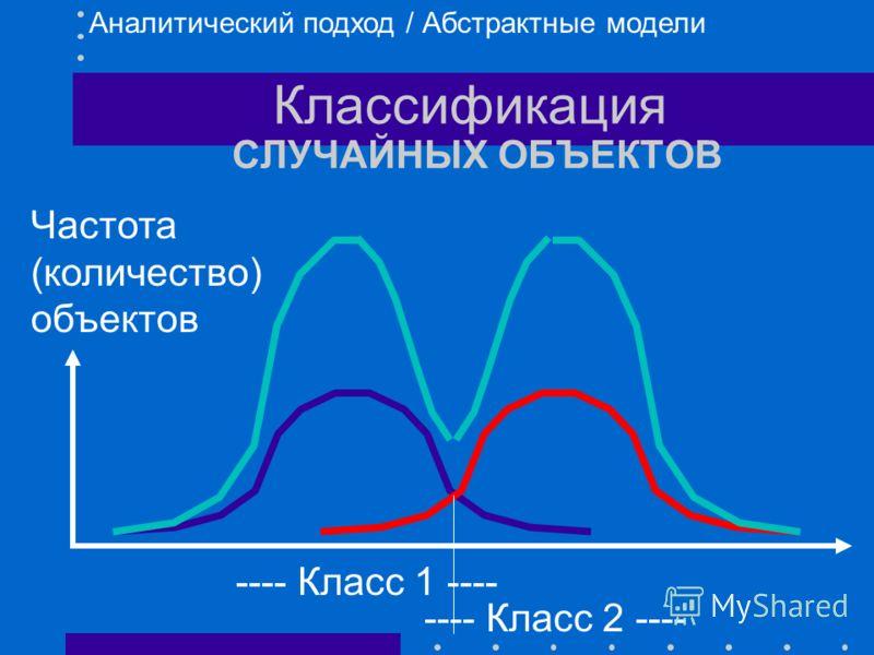Искусственная классификация Произвольная, но целевая Аналитический подход / Абстрактные модели Бедняки Середняки Кулаки