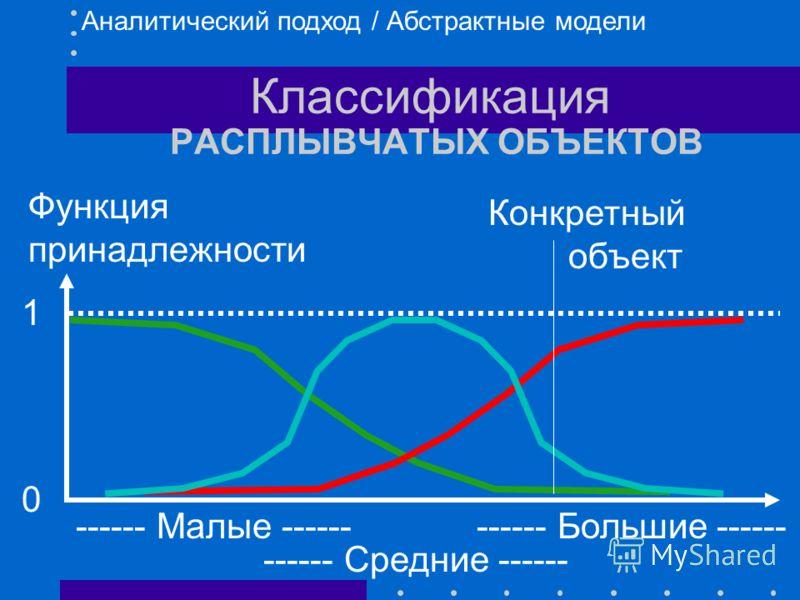 Классификация СЛУЧАЙНЫХ ОБЪЕКТОВ Аналитический подход / Абстрактные модели ---- Класс 2 ---- ---- Класс 1 ---- Частота (количество) объектов